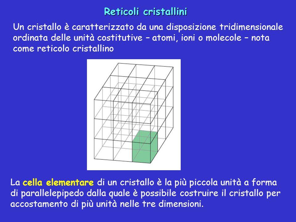 Reticoli cristallini Un cristallo è caratterizzato da una disposizione tridimensionale ordinata delle unità costitutive – atomi, ioni o molecole – not