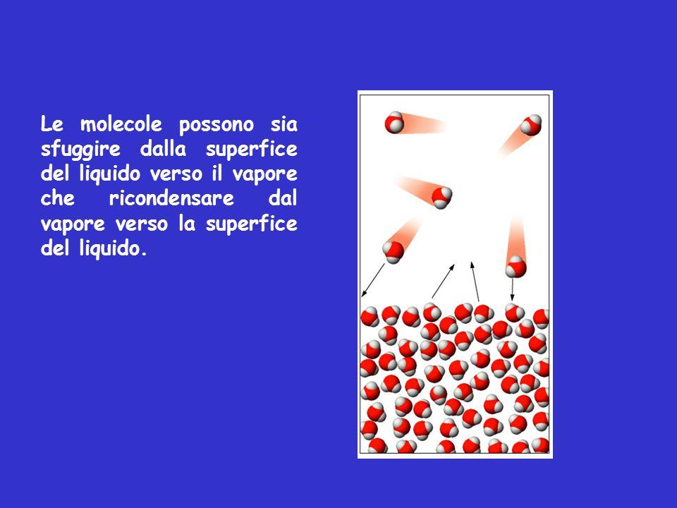 STATI DELLA MATERIA: LIQUIDI Studiando i gas si è visto che a pressioni elevate e basse temperature le forze intermolecolari provocano una deviazione dei gas dal comportamento ideale.