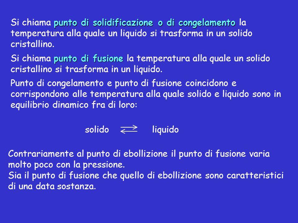 punto di solidificazione o di congelamento Si chiama punto di solidificazione o di congelamento la temperatura alla quale un liquido si trasforma in u