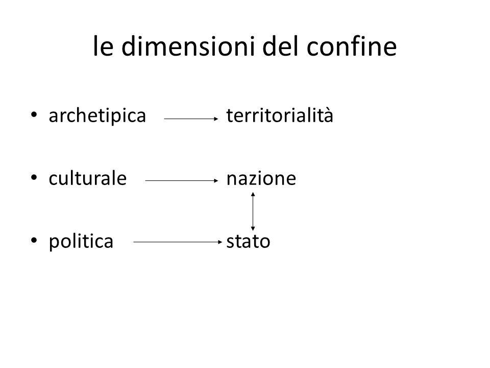 le dimensioni del confine archetipica territorialità culturale nazione politicastato