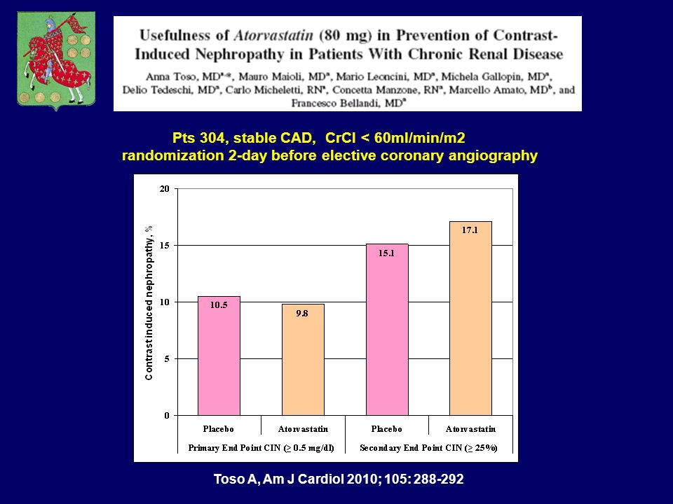Pts 304, stable CAD, CrCl < 60ml/min/m2 randomization 2-day before elective coronary angiography Toso A, Am J Cardiol 2010; 105: 288-292