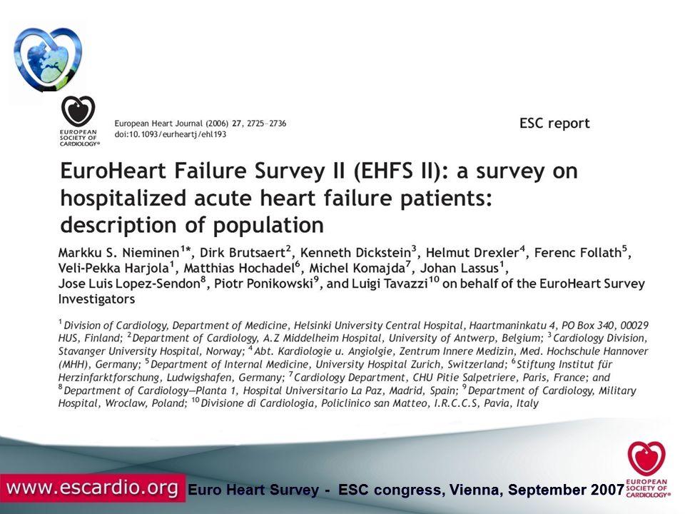 Euro Heart Survey - ESC congress, Vienna, September 2007