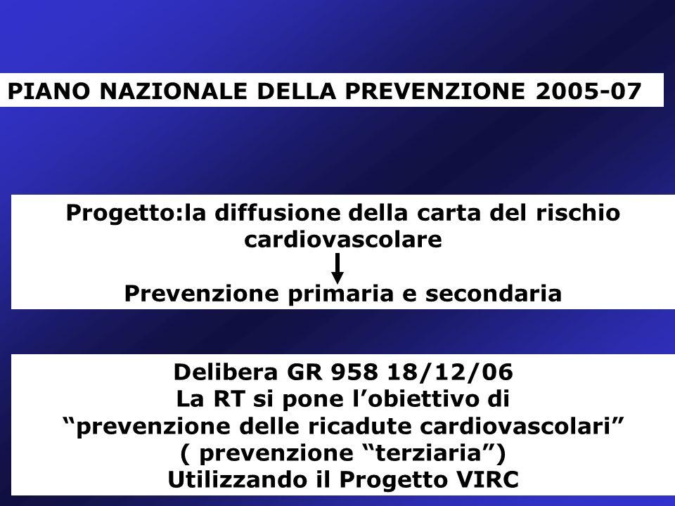 PIANO NAZIONALE DELLA PREVENZIONE 2005-07 Progetto:la diffusione della carta del rischio cardiovascolare Prevenzione primaria e secondaria Delibera GR 958 18/12/06 La RT si pone lobiettivo di prevenzione delle ricadute cardiovascolari ( prevenzione terziaria) Utilizzando il Progetto VIRC