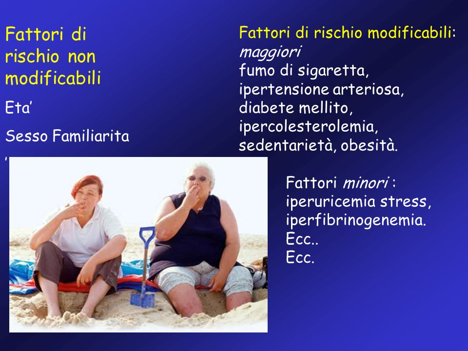 Fattori di rischio modificabili: maggiori fumo di sigaretta, ipertensione arteriosa, diabete mellito, ipercolesterolemia, sedentarietà, obesità.
