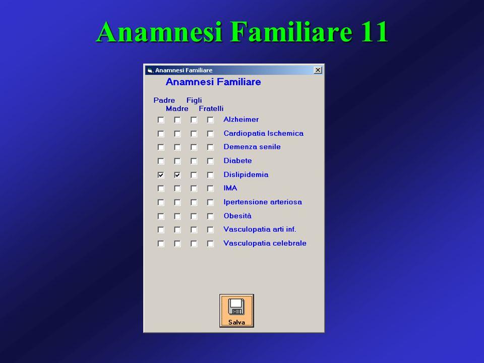 Anamnesi Familiare 11