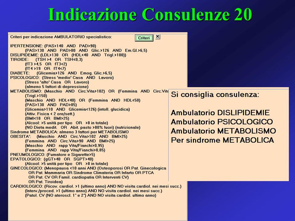 Indicazione Consulenze 20