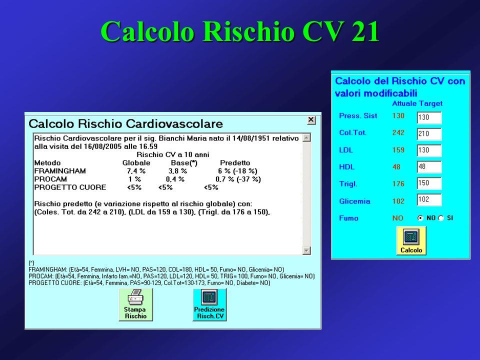 Calcolo Rischio CV 21