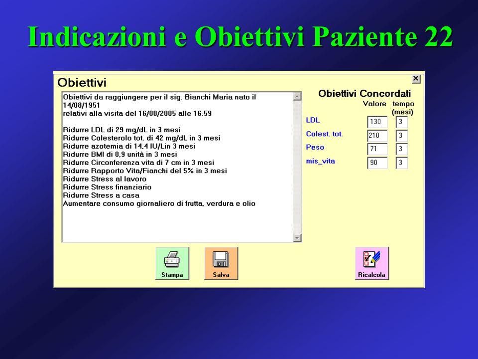 Indicazioni e Obiettivi Paziente 22