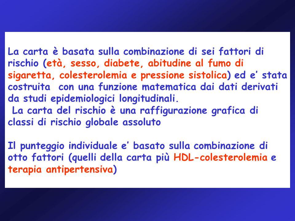 Patologie/ Ricoveri/ Interventi 14