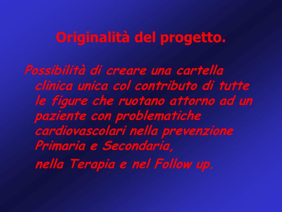Originalità del progetto.