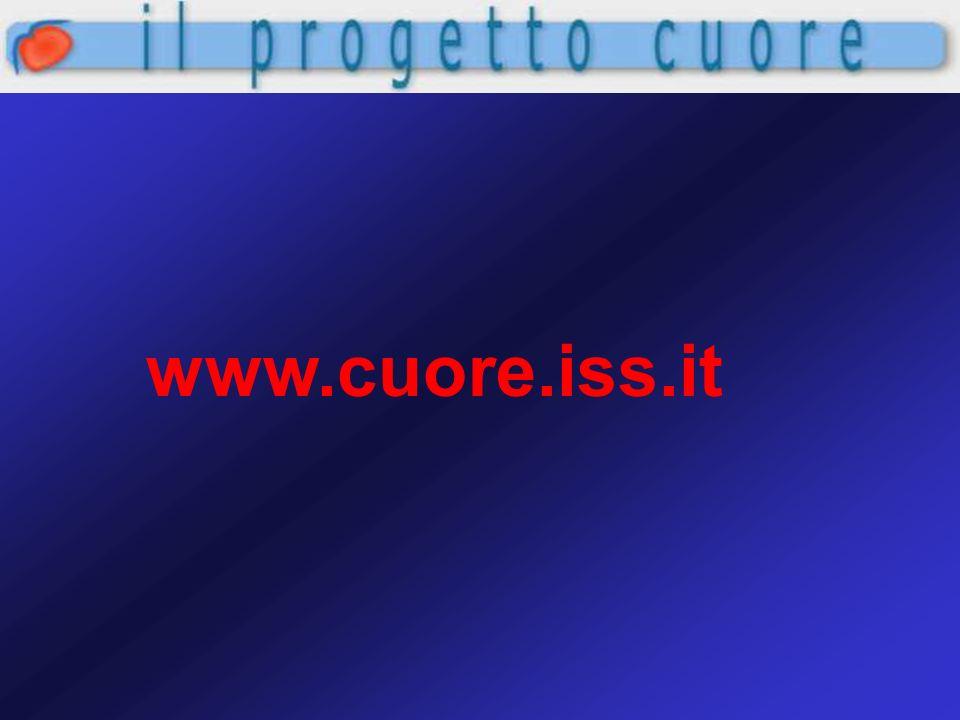 Patologia Attuale CV 17