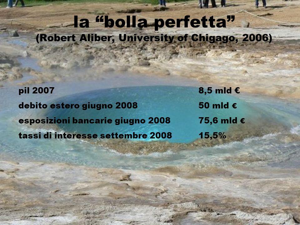 la bolla perfetta (Robert Aliber, University of Chigago, 2006) pil 20078,5 mld debito estero giugno 200850 mld esposizioni bancarie giugno 200875,6 ml