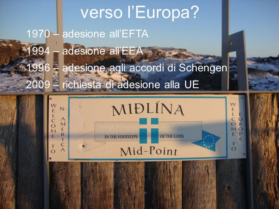 verso lEuropa? 1970 – adesione allEFTA 1994 – adesione allEEA 1996 – adesione agli accordi di Schengen 2009 – richiesta di adesione alla UE