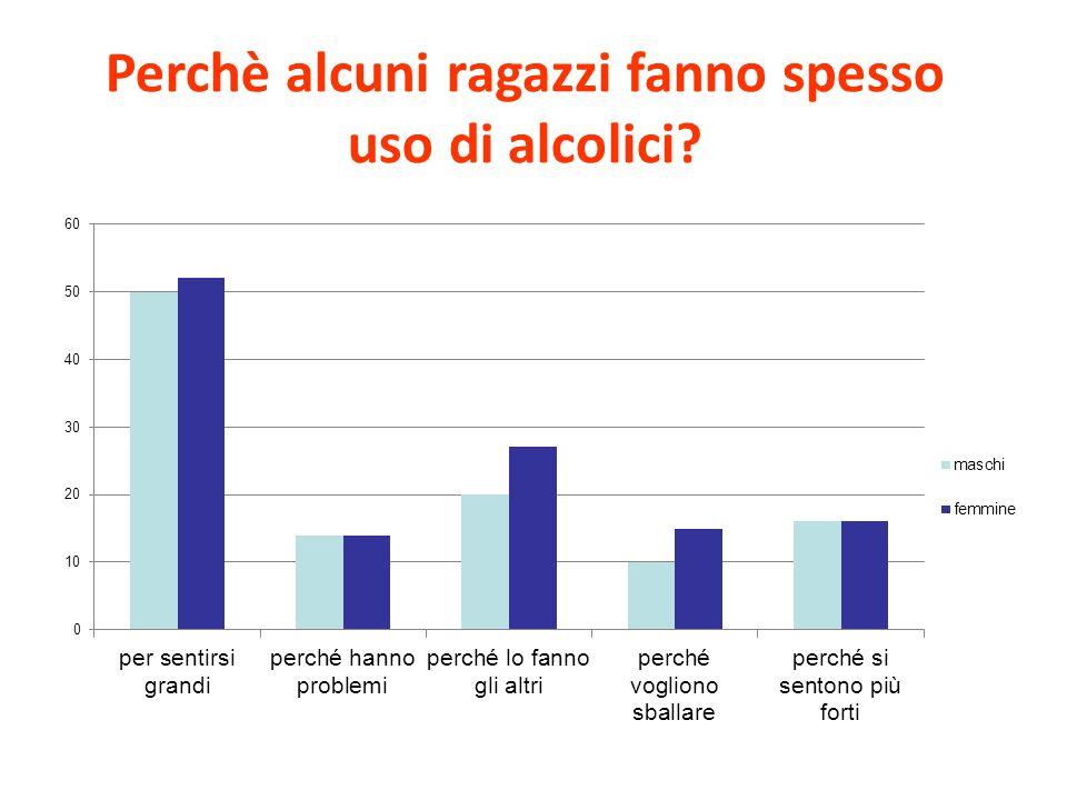Perchè alcuni ragazzi fanno spesso uso di alcolici?