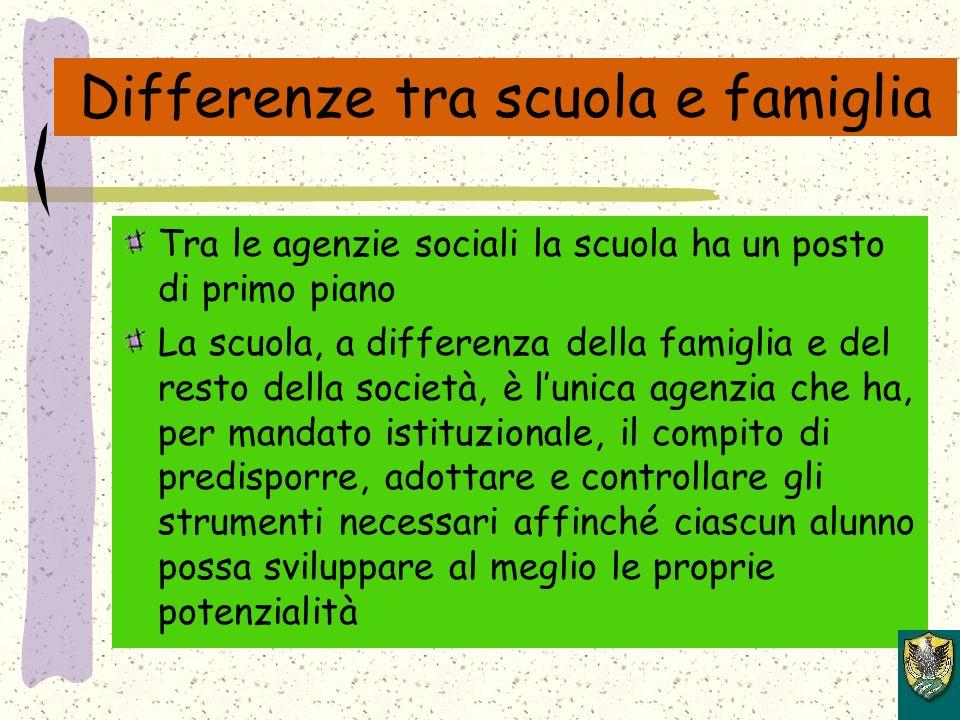 Le componenti sociali responsabili dello sviluppo In primo luogo, anche per motivi cronologici è responsabile la famiglia In questa, come emerge dalle