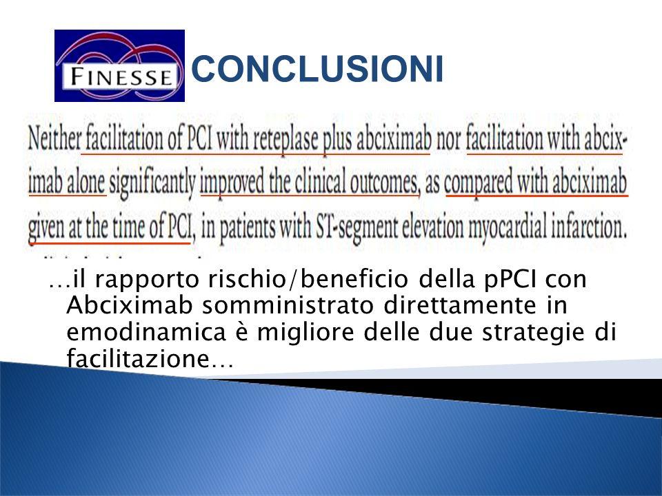 …il rapporto rischio/beneficio della pPCI con Abciximab somministrato direttamente in emodinamica è migliore delle due strategie di facilitazione… CON