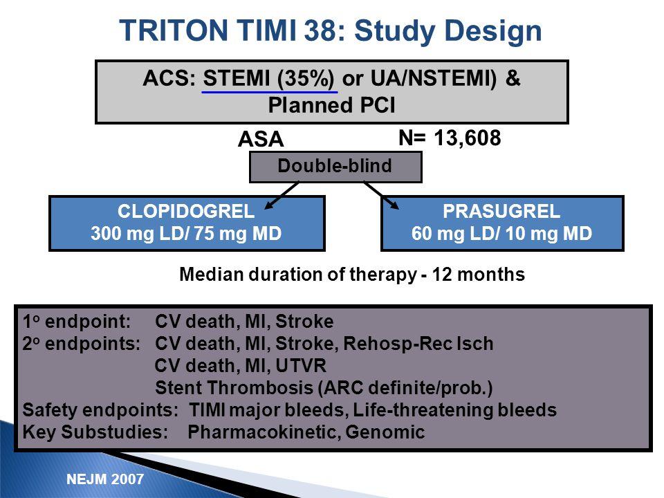 TRITON TIMI 38: Study Design Double-blind ACS: STEMI (35%) or UA/NSTEMI) & Planned PCI ASA PRASUGREL 60 mg LD/ 10 mg MD CLOPIDOGREL 300 mg LD/ 75 mg M