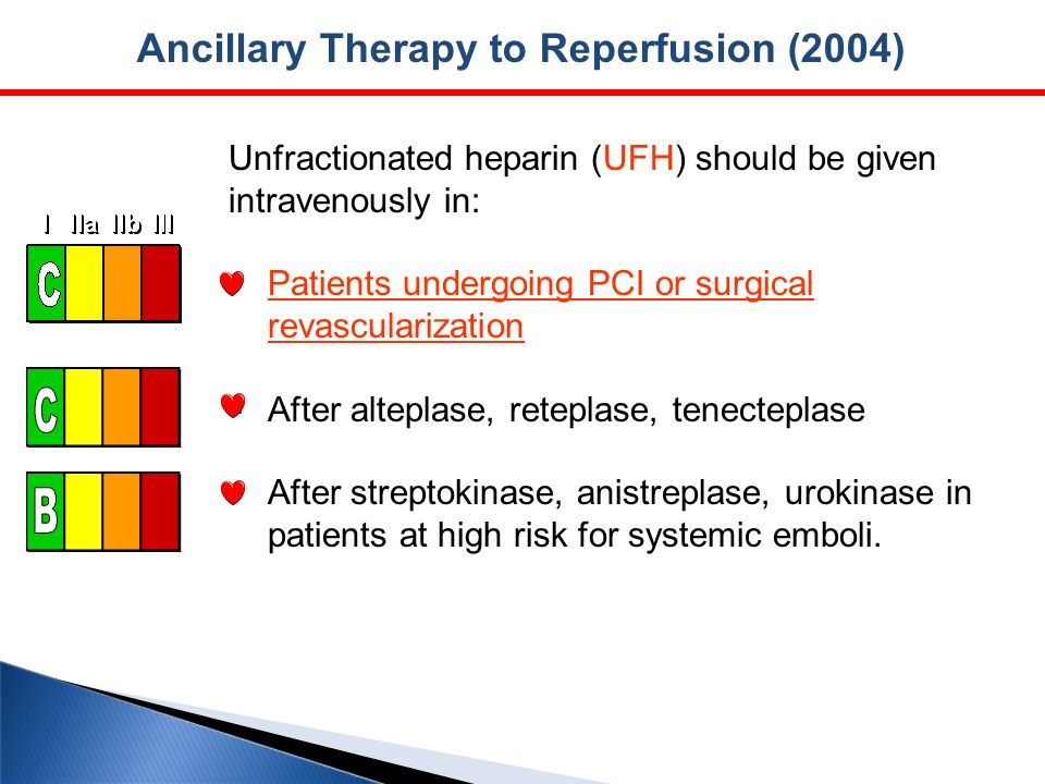 Ancillary Therapy to Reperfusion (2004) Unfractionated heparin (UFH) should be given intravenously in: Patients undergoing PCI or surgical revasculari