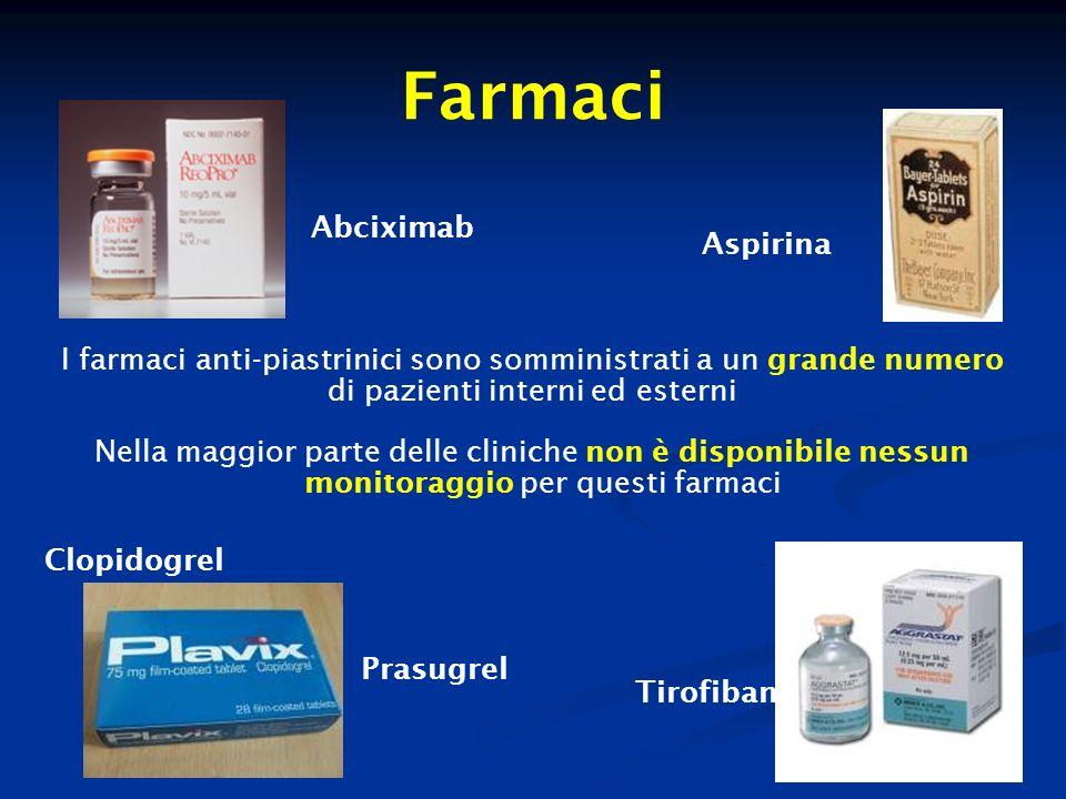 Farmaci Aspirina Clopidogrel I farmaci anti-piastrinici sono somministrati a un grande numero di pazienti interni ed esterni Nella maggior parte delle