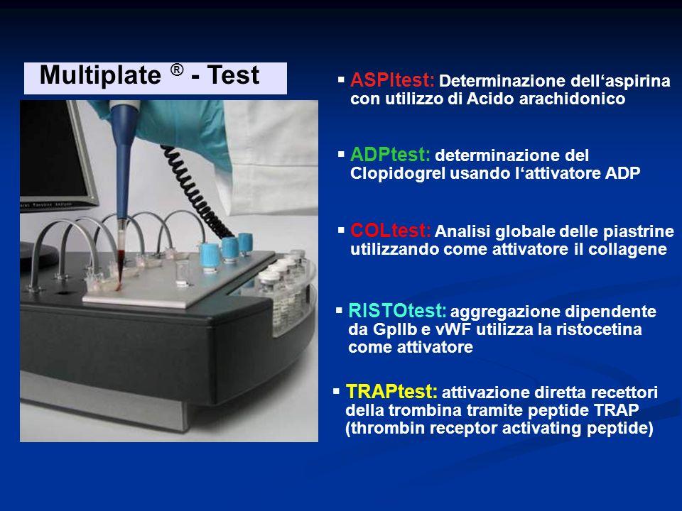 Multiplate ® - Test ASPItest: Determinazione dellaspirina con utilizzo di Acido arachidonico ADPtest: determinazione del Clopidogrel usando lattivator