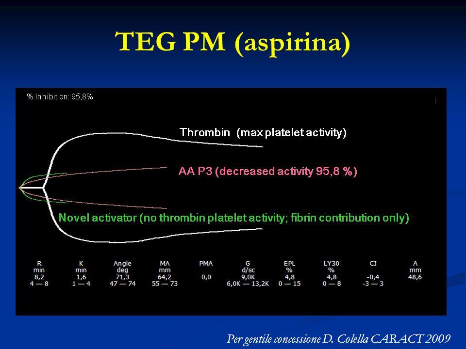 TEG PM (aspirina) Per gentile concessione D. Colella CARACT 2009