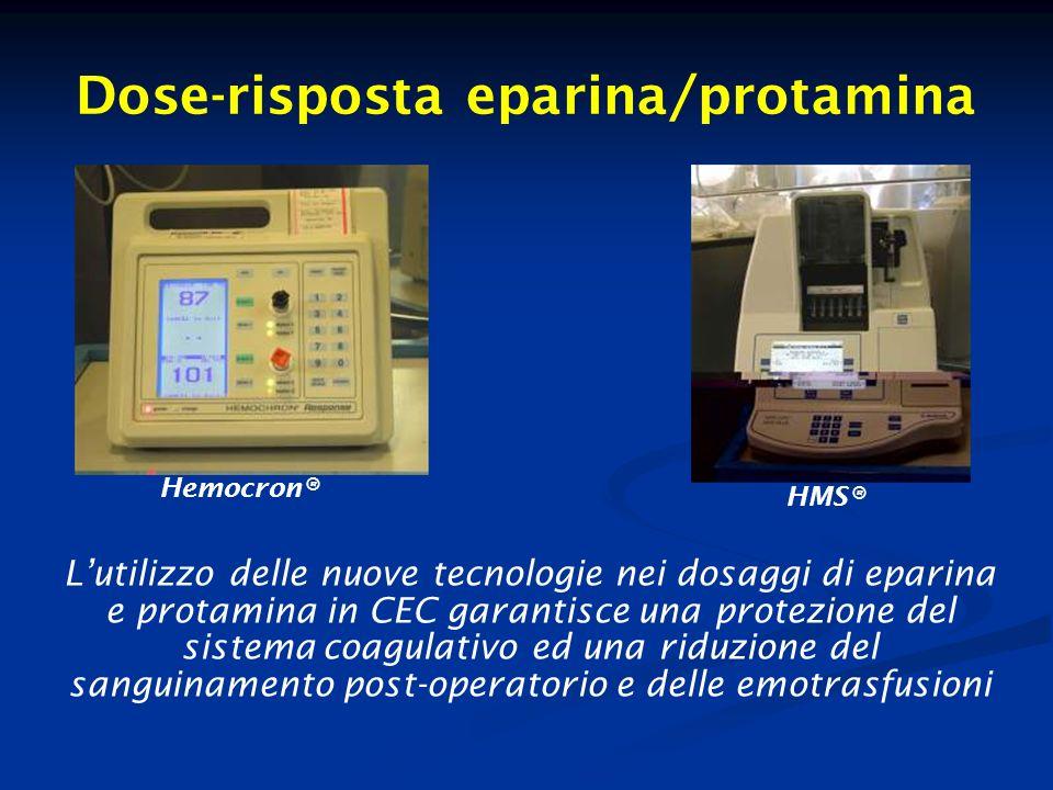 Dose-risposta eparina/protamina Hemocron® HMS® Lutilizzo delle nuove tecnologie nei dosaggi di eparina e protamina in CEC garantisce una protezione de