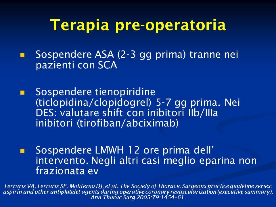 Terapia pre-operatoria Sospendere ASA (2-3 gg prima) tranne nei pazienti con SCA Sospendere tienopiridine (ticlopidina/clopidogrel) 5-7 gg prima. Nei