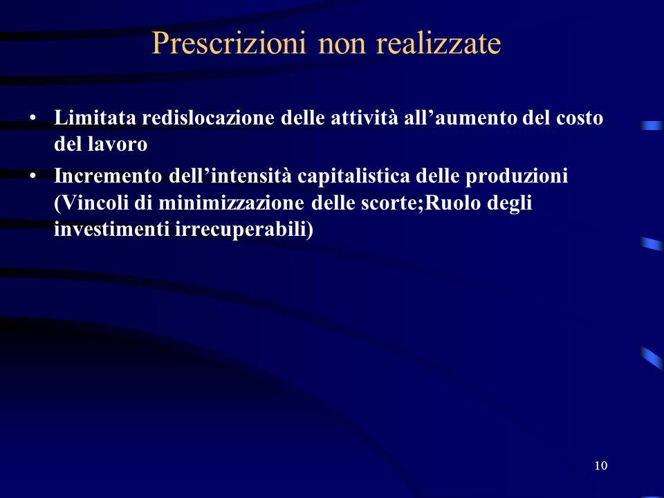 10 Prescrizioni non realizzate Limitata redislocazione delle attività allaumento del costo del lavoro Incremento dellintensità capitalistica delle produzioni (Vincoli di minimizzazione delle scorte;Ruolo degli investimenti irrecuperabili)