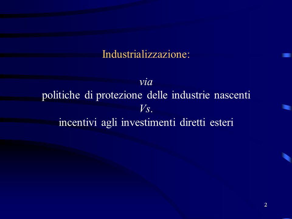 2 Industrializzazione: via politiche di protezione delle industrie nascenti Vs.