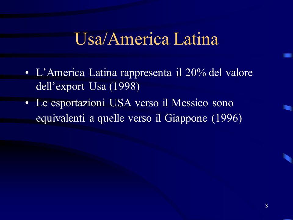 3 Usa/America Latina LAmerica Latina rappresenta il 20% del valore dellexport Usa (1998) Le esportazioni USA verso il Messico sono equivalenti a quelle verso il Giappone (1996)