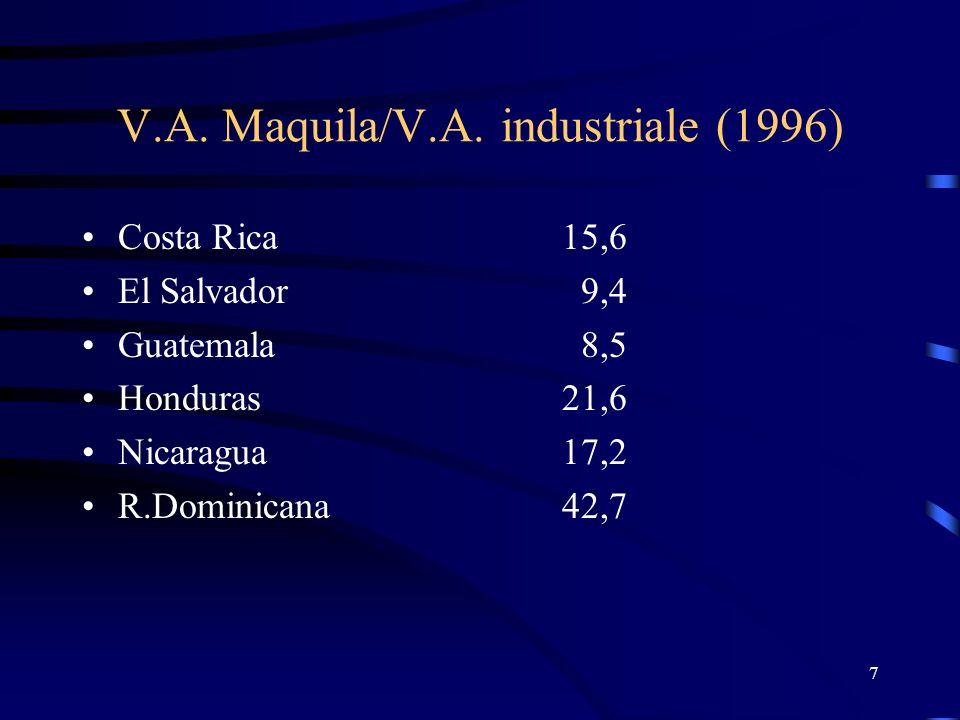 7 V.A. Maquila/V.A.