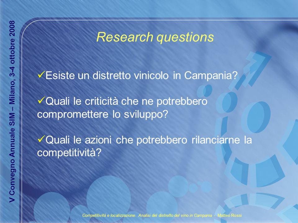 Research questions Esiste un distretto vinicolo in Campania? Quali le criticità che ne potrebbero compromettere lo sviluppo? Quali le azioni che potre