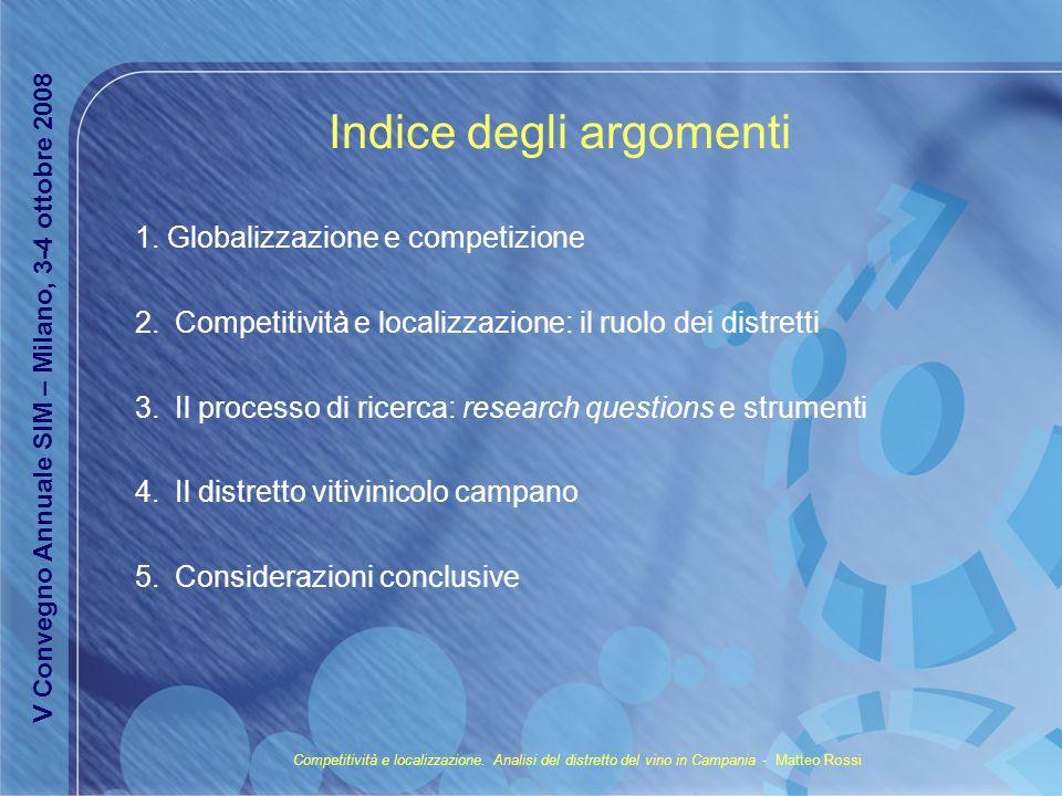 Indice degli argomenti 1.Globalizzazione e competizione 2. Competitività e localizzazione: il ruolo dei distretti 3. Il processo di ricerca: research