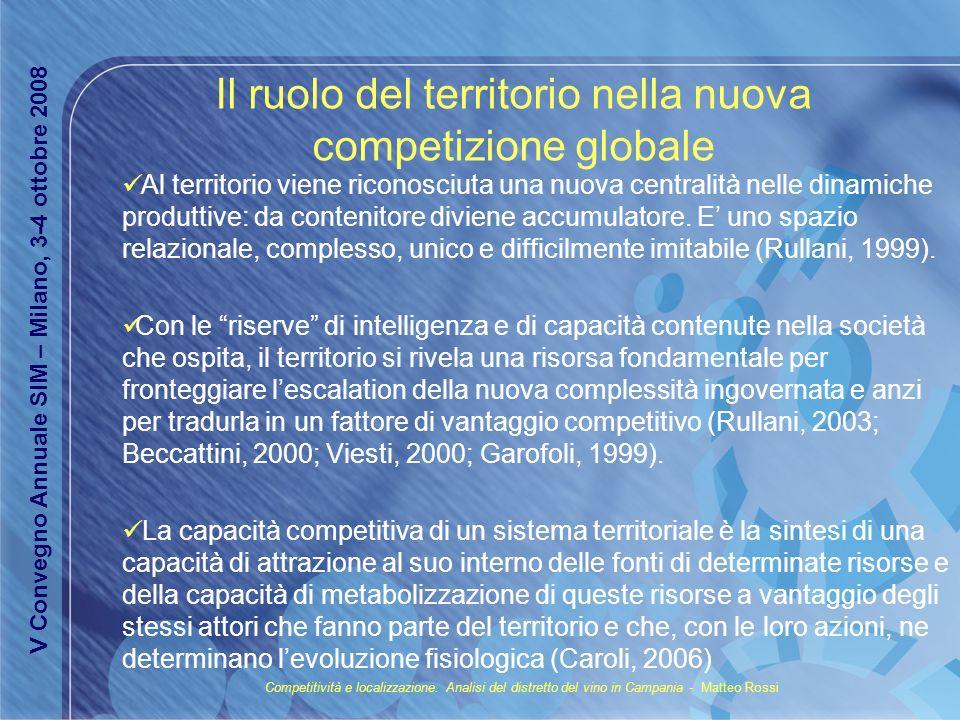 Il ruolo del territorio nella nuova competizione globale Al territorio viene riconosciuta una nuova centralità nelle dinamiche produttive: da contenit