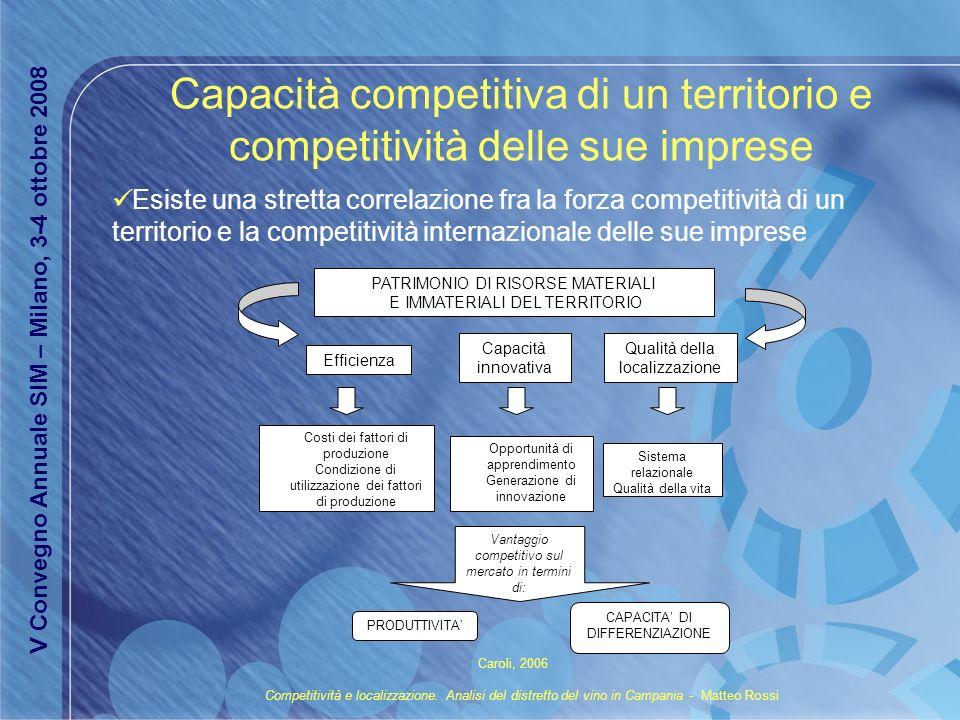 Capacità competitiva di un territorio e competitività delle sue imprese Esiste una stretta correlazione fra la forza competitività di un territorio e