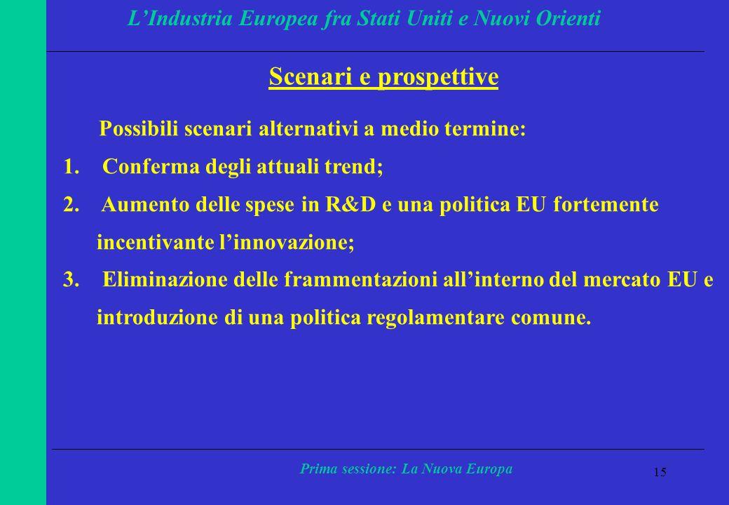 15 LIndustria Europea fra Stati Uniti e Nuovi Orienti Prima sessione: La Nuova Europa Possibili scenari alternativi a medio termine: 1.