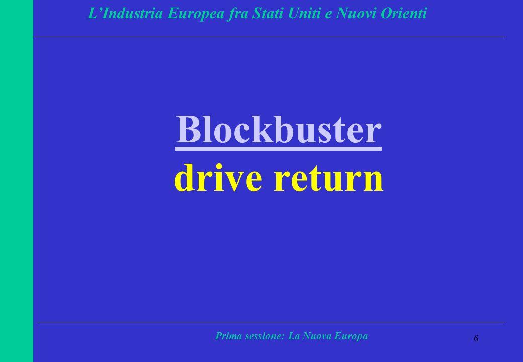 6 LIndustria Europea fra Stati Uniti e Nuovi Orienti Prima sessione: La Nuova Europa Blockbuster Blockbuster drive return