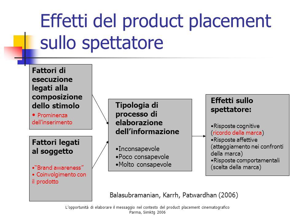 Lopportunità di elaborare il messaggio nel contesto del product placement cinematografico Parma, Simktg 2006 Effetti del product placement sullo spett