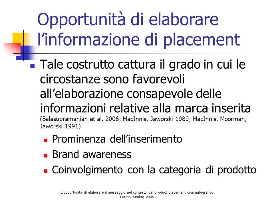 Lopportunità di elaborare il messaggio nel contesto del product placement cinematografico Parma, Simktg 2006 Opportunità di elaborare linformazione di