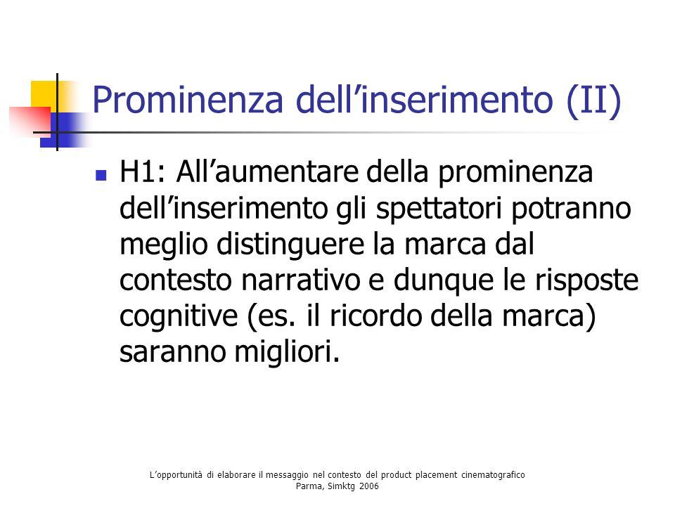 Lopportunità di elaborare il messaggio nel contesto del product placement cinematografico Parma, Simktg 2006 Prominenza dellinserimento (II) H1: Allau