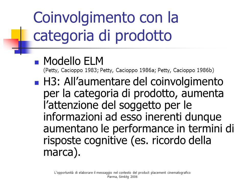 Lopportunità di elaborare il messaggio nel contesto del product placement cinematografico Parma, Simktg 2006 Coinvolgimento con la categoria di prodot