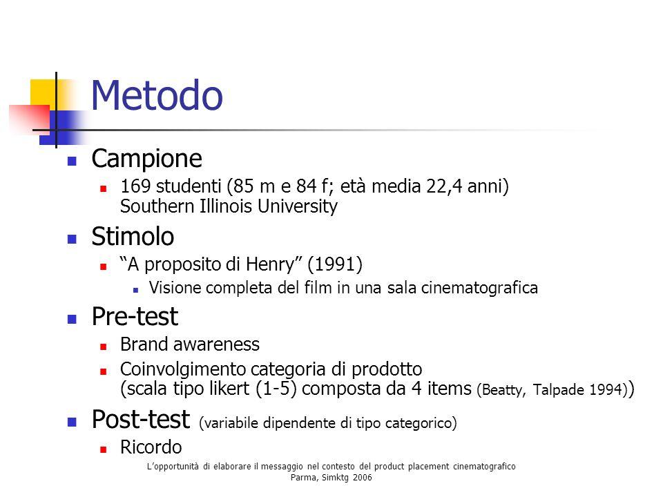 Lopportunità di elaborare il messaggio nel contesto del product placement cinematografico Parma, Simktg 2006 Metodo Campione 169 studenti (85 m e 84 f