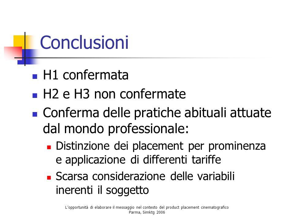Lopportunità di elaborare il messaggio nel contesto del product placement cinematografico Parma, Simktg 2006 Conclusioni H1 confermata H2 e H3 non con