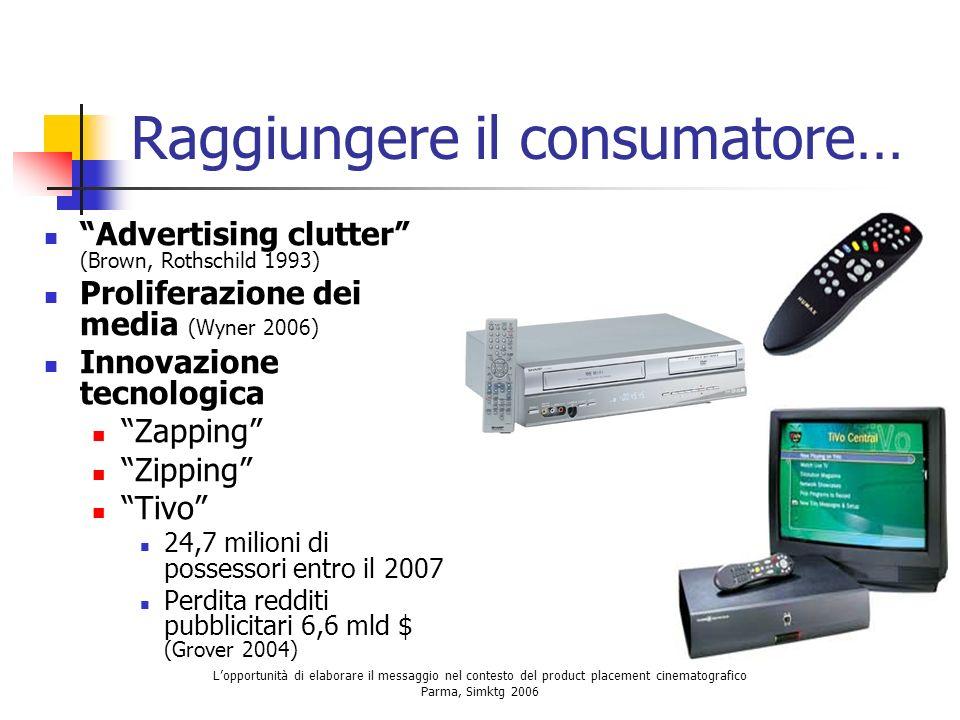 Lopportunità di elaborare il messaggio nel contesto del product placement cinematografico Parma, Simktg 2006 Raggiungere il consumatore… Advertising c
