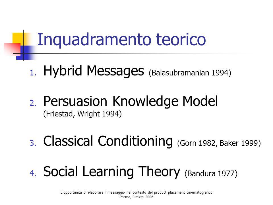 Lopportunità di elaborare il messaggio nel contesto del product placement cinematografico Parma, Simktg 2006 Inquadramento teorico 1. Hybrid Messages