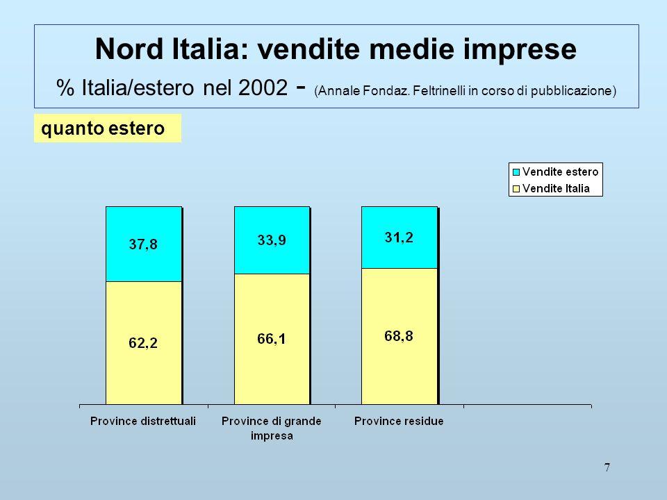 7 Nord Italia: vendite medie imprese % Italia/estero nel 2002 - (Annale Fondaz.