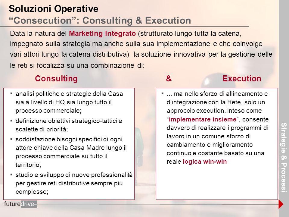 12 Soluzioni Operative Consecution: Consulting & Execution Data la natura del Marketing Integrato (strutturato lungo tutta la catena, impegnato sulla