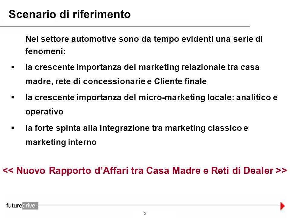 3 Scenario di riferimento Nel settore automotive sono da tempo evidenti una serie di fenomeni: la crescente importanza del marketing relazionale tra c