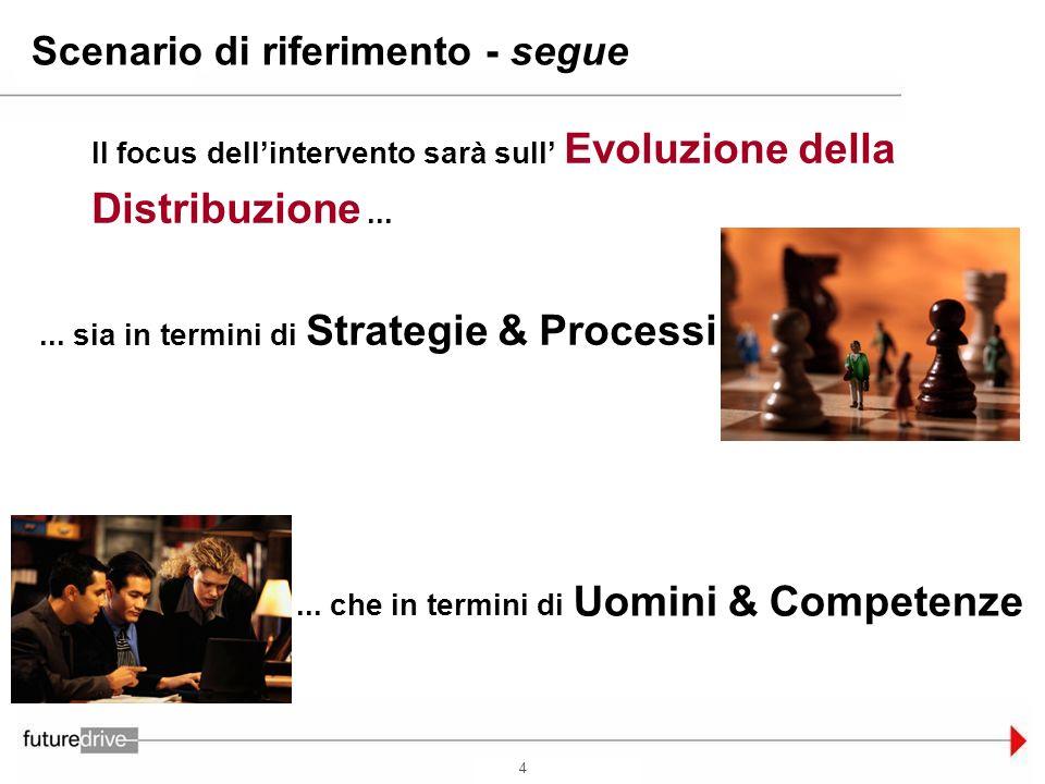 4 Scenario di riferimento - segue Il focus dellintervento sarà sull Evoluzione della Distribuzione...... sia in termini di Strategie & Processi... che