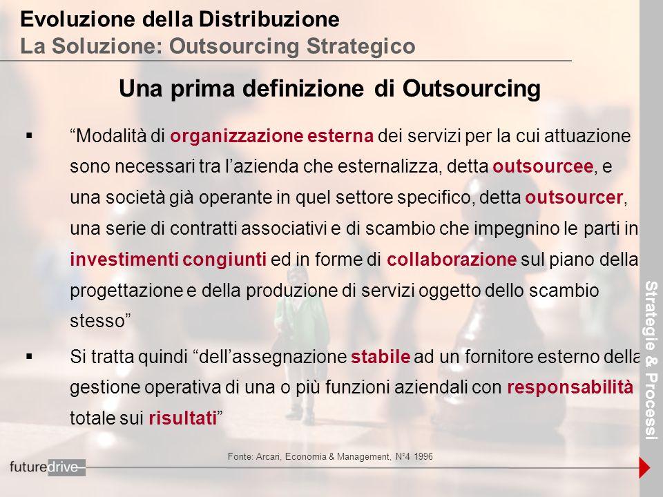 6 Evoluzione della Distribuzione La Soluzione: Outsourcing Strategico Una prima definizione di Outsourcing Modalità di organizzazione esterna dei serv